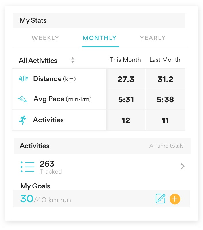 runkeeper screen 2