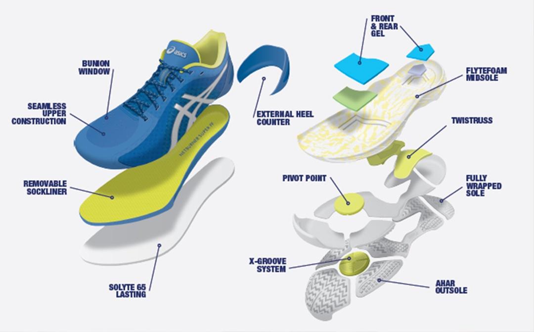 25ae72aa7be9 Netburner Netball Shoes