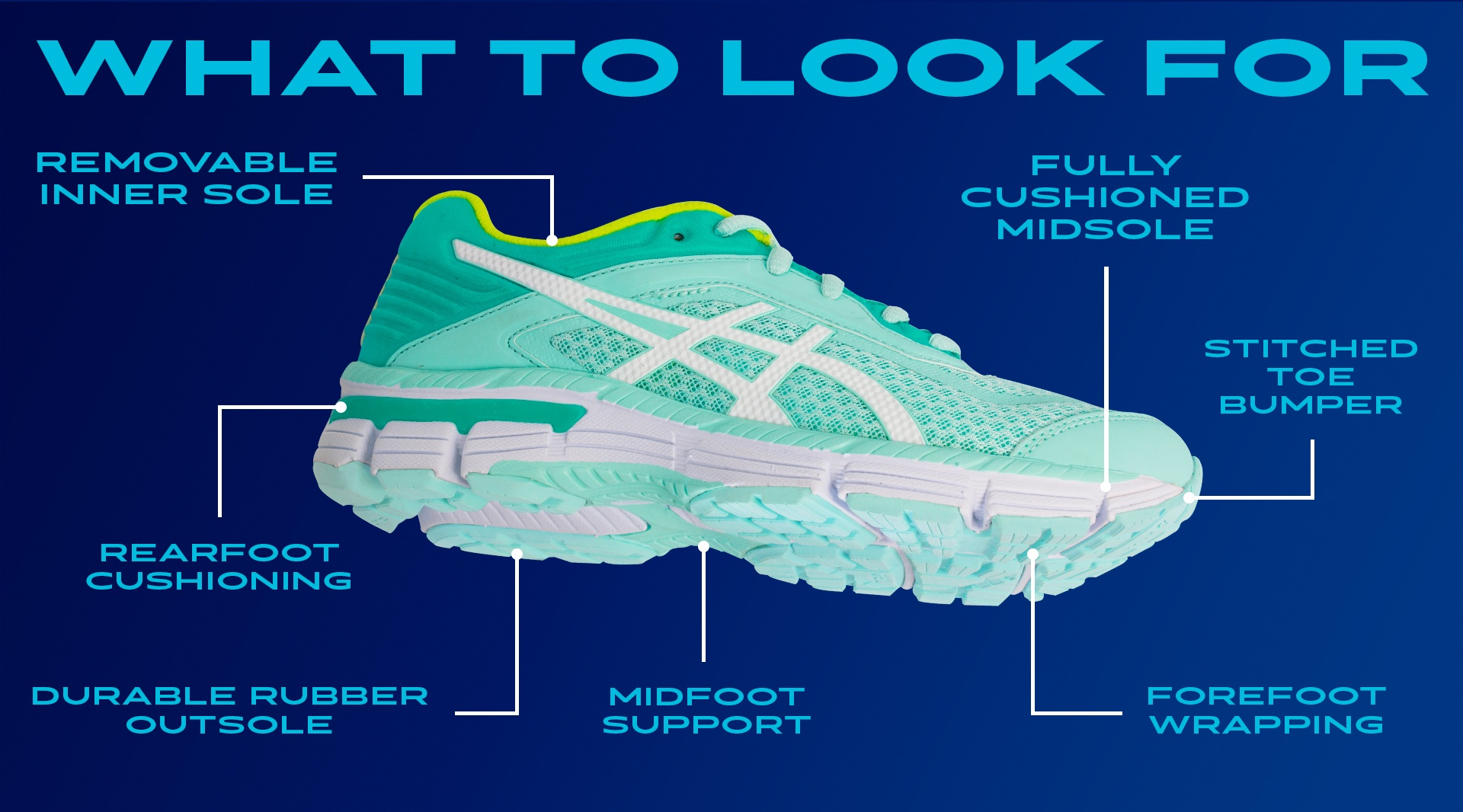 392c888f21 Choosing the Right Sports Shoe for Your Child   ASICS NZ