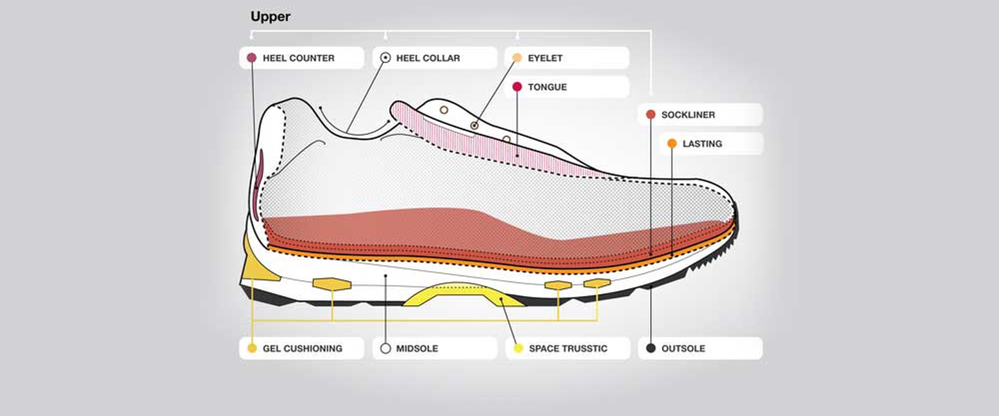 How Are Running Shoes Different