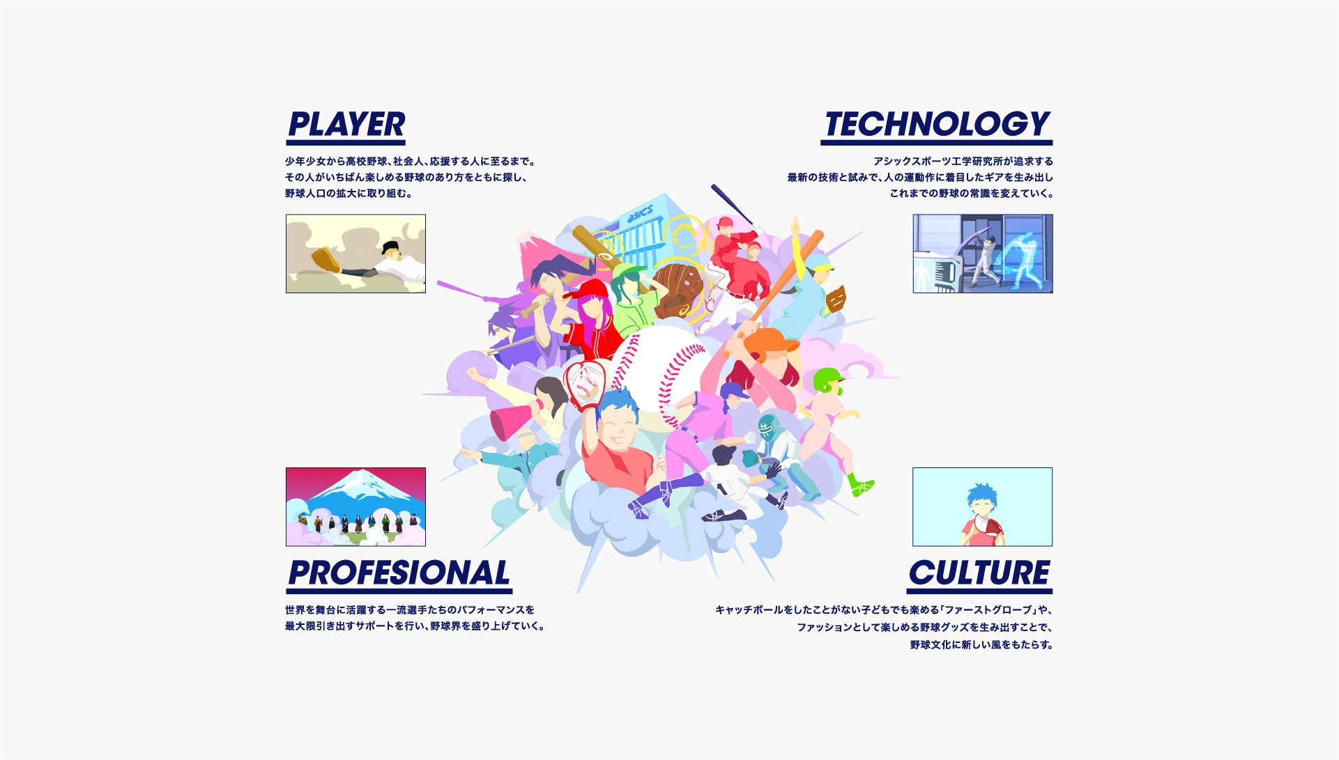 PLAYER,TECHNOLOGY,PROFESIONAL,CULTRE