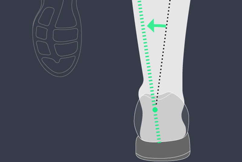 PRONATION GUIDE