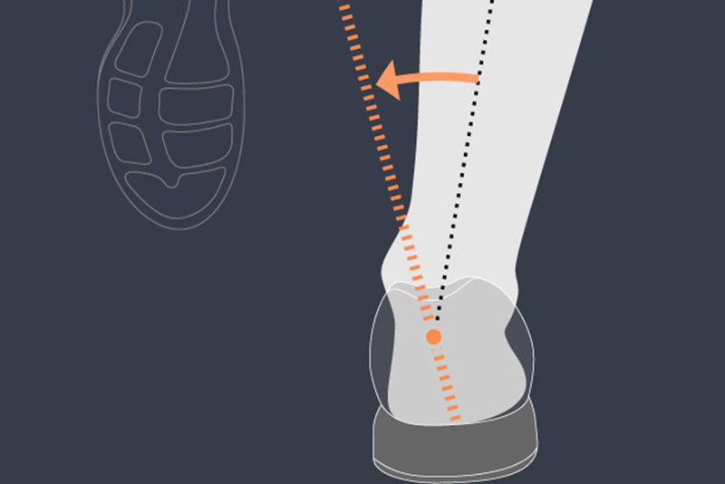 pronation-guide
