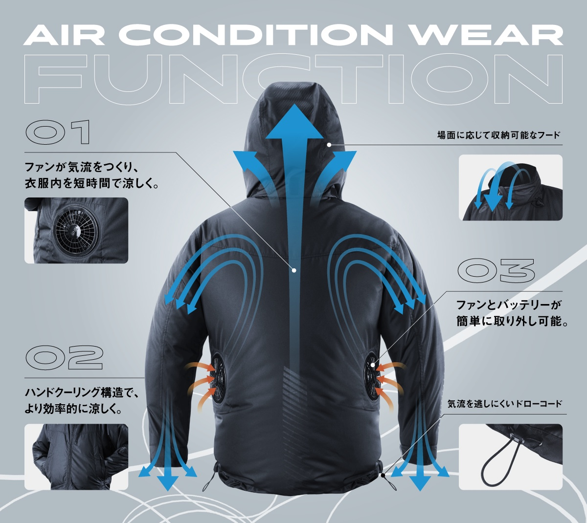 こっちが最終 AIR CONDITION WEAR Function