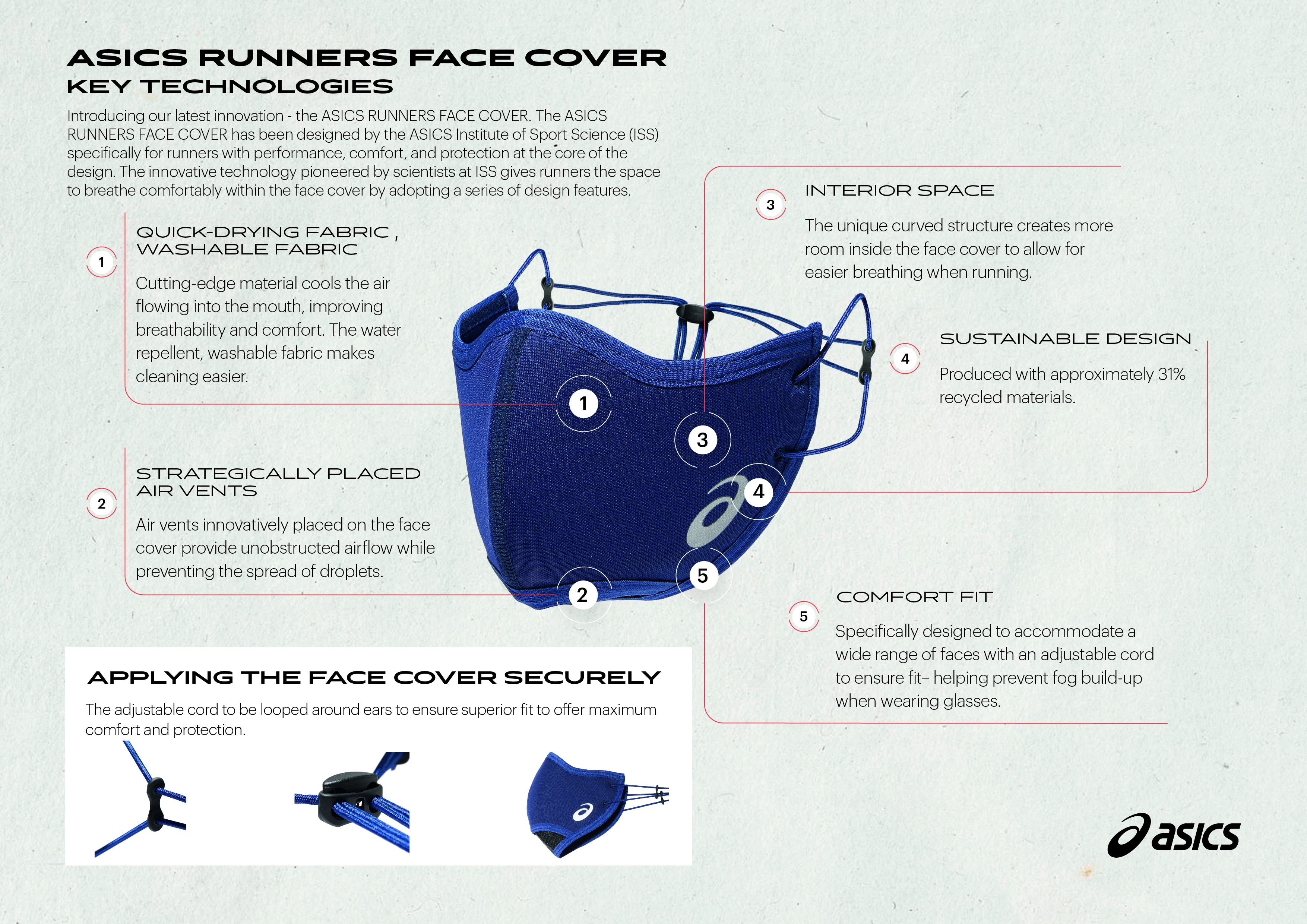 ASICS FrontRunner - INTRODUCING THE ASICS RUNNERS FACE COVER