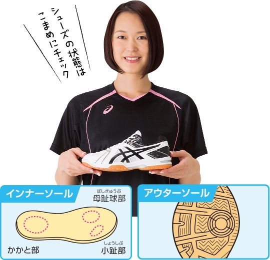 vol03 - AJP-V-15-6col-volleyball-start_up_guide_vol03-img02.jpg