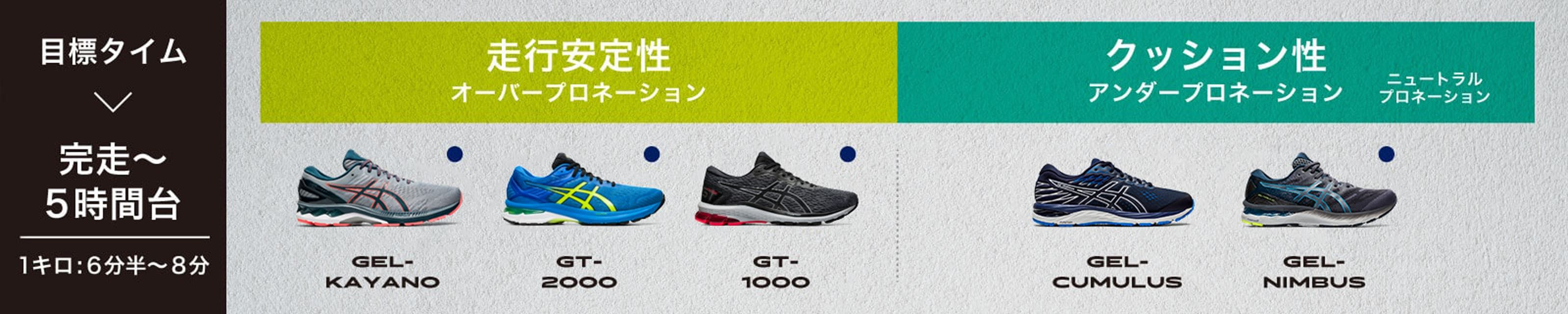 running pronation 21ss chart pc