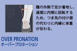 road - AJP-3col-A-17-running-pronation-over.jpg