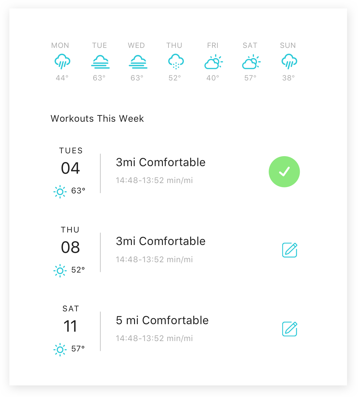 Screenshot from the Runkeeper app showing a weather forecast for the week.